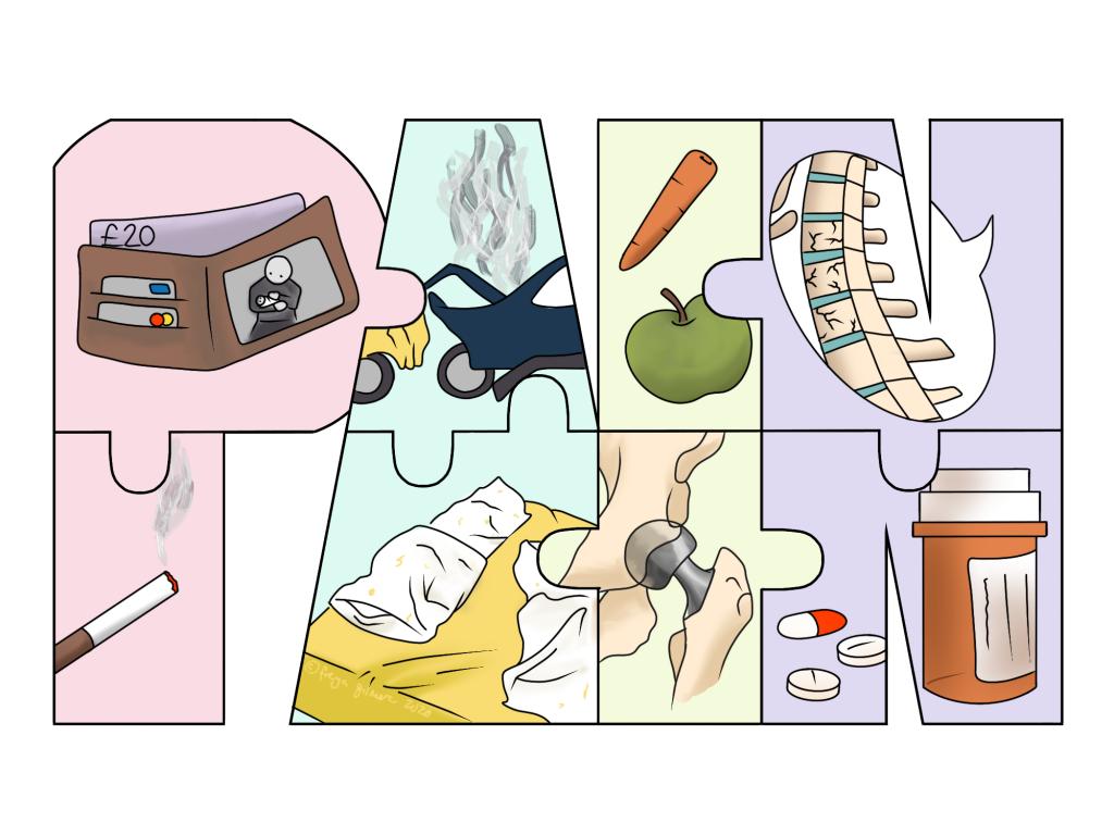 Factors in chronic pain